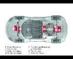 Porsche намерен уделить особое внимание гибридам